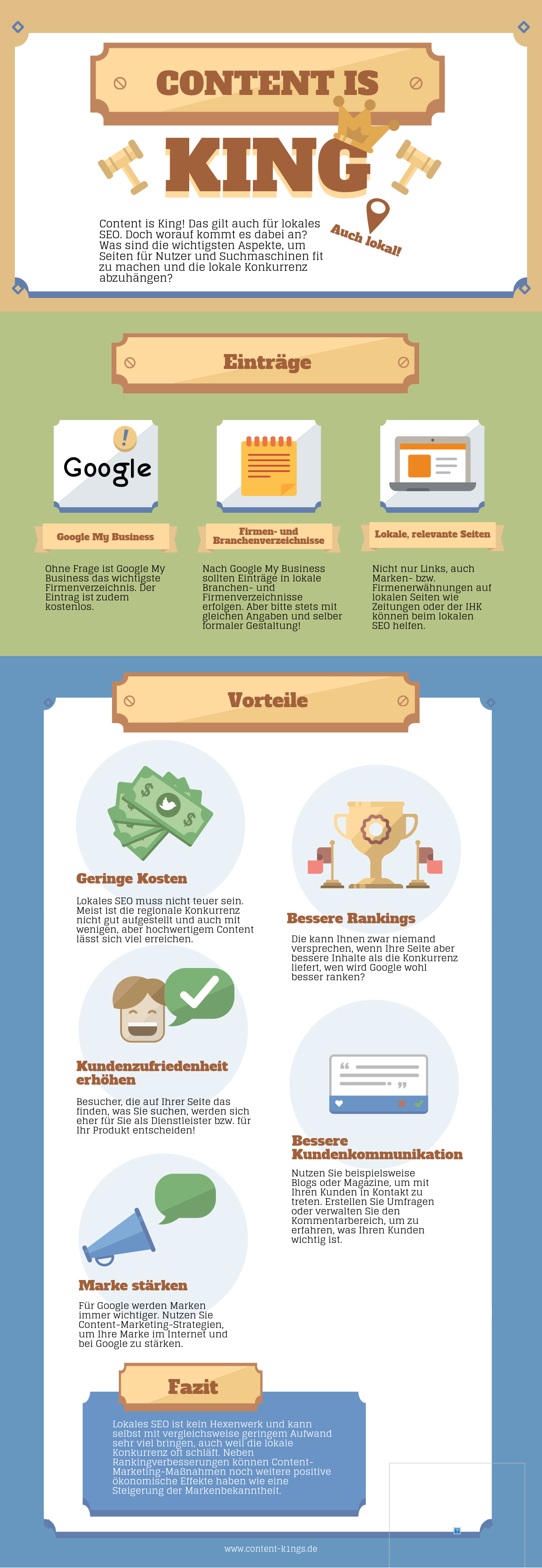 Infografik Local SEO